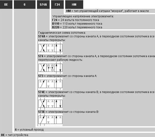 Схема распределителя серии ВЕ6